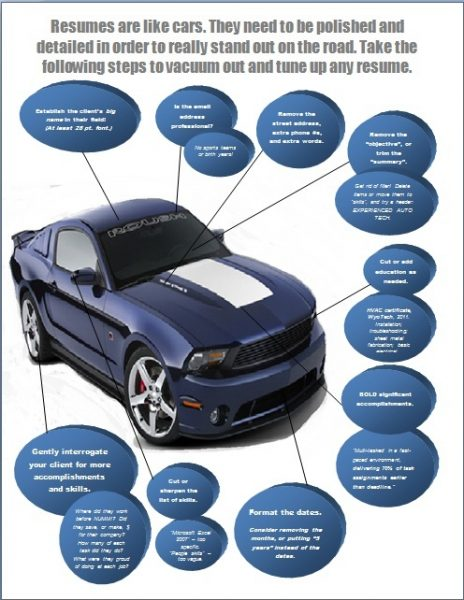 """Tune Up Your Resume"": A car-themed infographic, for case managers helping former auto workers switch careers. The goal: to condense the steps involved, providing achievable actions that anyone can follow.  This also involved considerable research on best practices, at the time, in resume writing. The result: significantly better outcomes for the clients who went through this process."